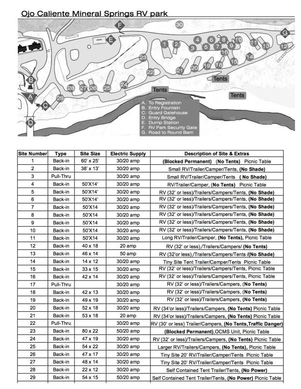 Ojo Caliente New Mexico Map.Ojo Caliente Mineral Springs Resort Spa Rv Park Ojo Caliente Nm
