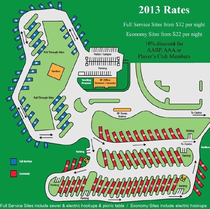 Little River Casino RV Park - Manistee, MI - RV Parks