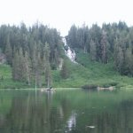 Twin Lakes - Mammoth Lakes, CA - RV Parks